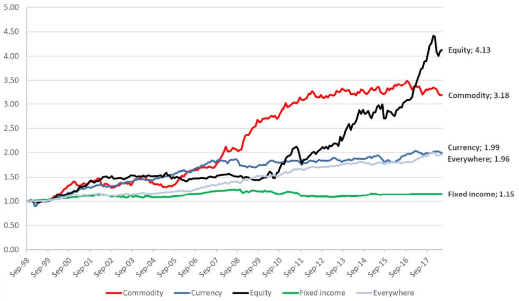 spekulativer Druck Large Speculators Non-Commercials COT