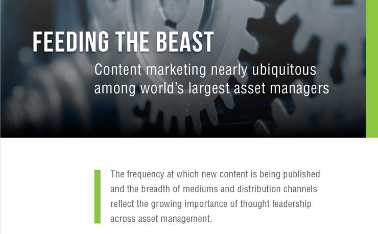 Content Marketing Asset Management
