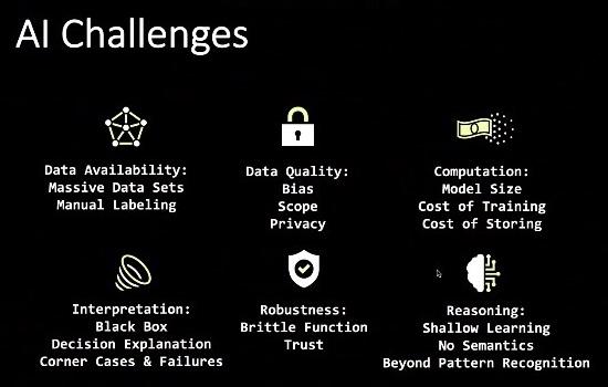 Daniela Rus: Herausforderungen künstliche Intelligenz World Pension Summit